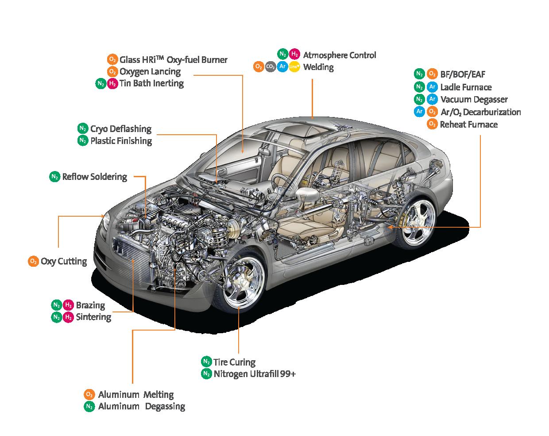 Auto-Parts-Transparent